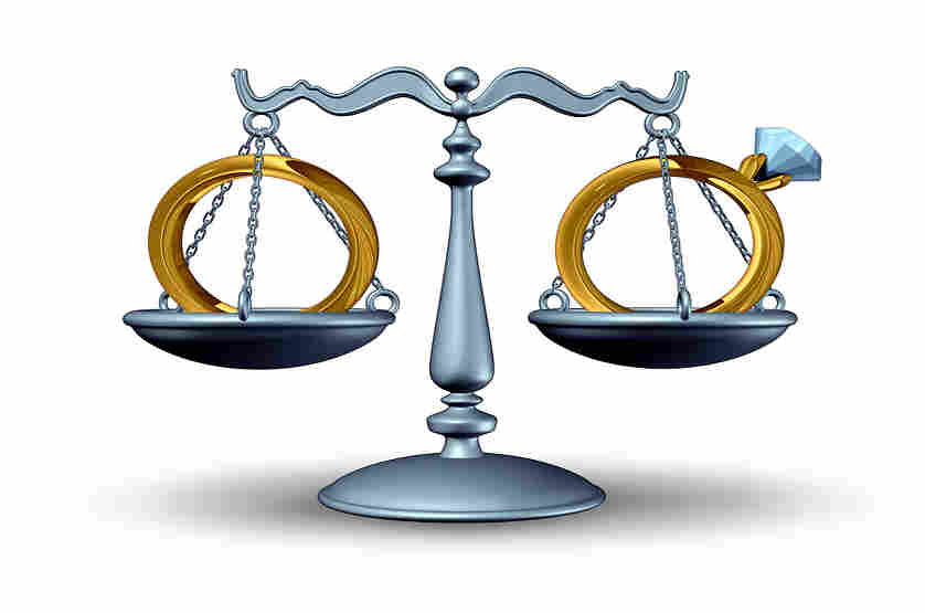 Binding Effects of Premarital Agreements on Creditors