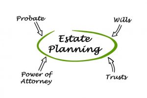 Updating Your Estate Plan Following a Divorce in Arizona.
