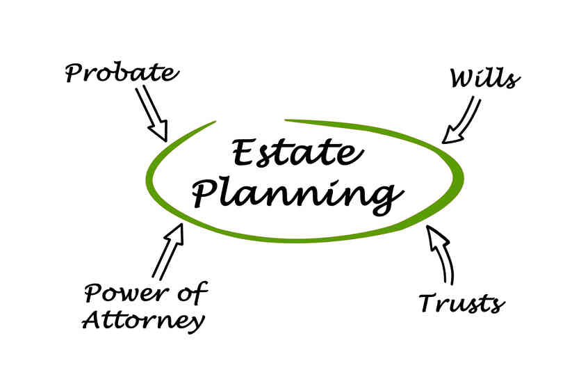 Actions May Constitute Acceptance of a Life Estate